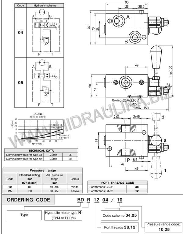 BDR1205-25A