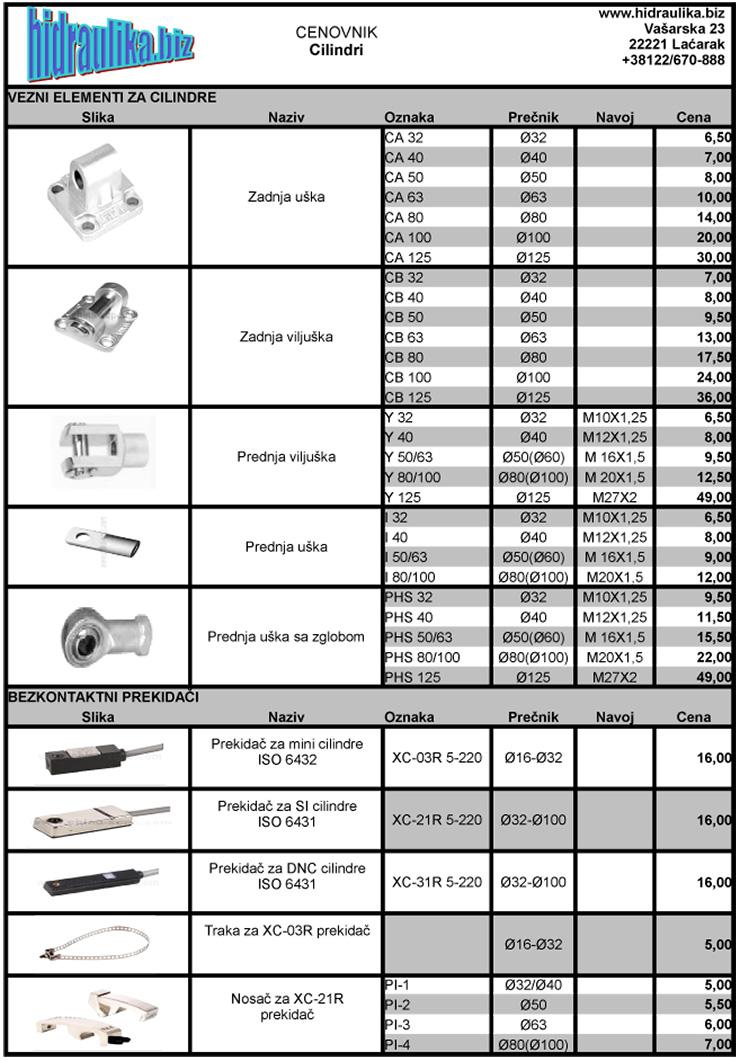 Pneumatski cilindar